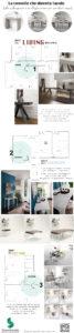 Consolle allungabili - Infografica arredamento