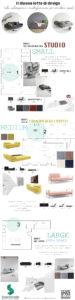 Divani letto infografica arredamento