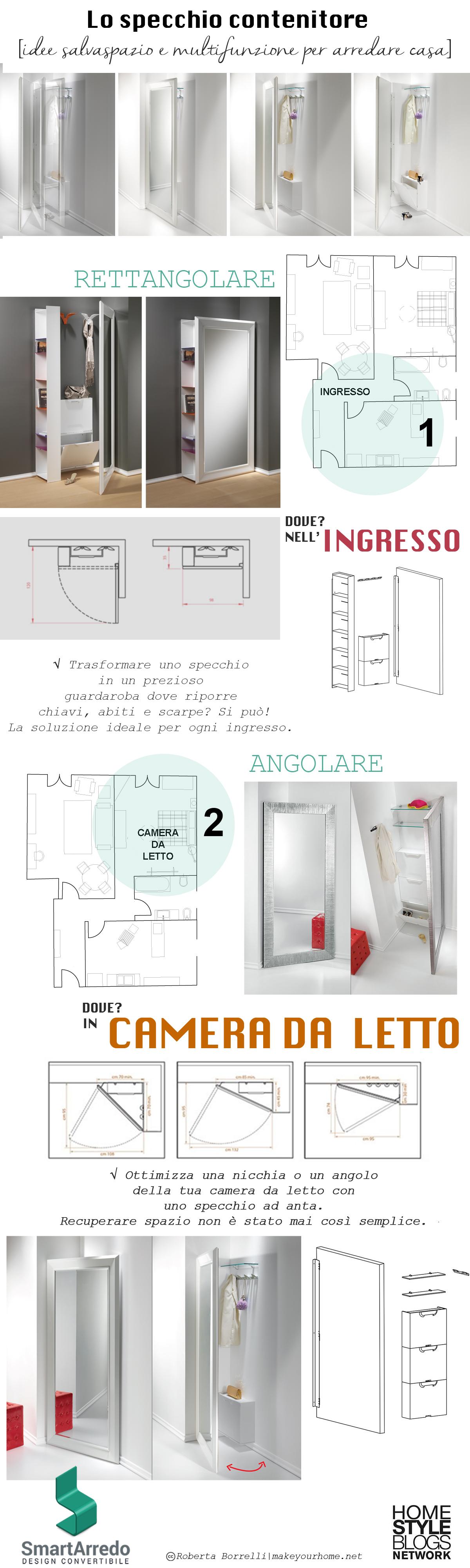Specchi ad angolo - Arredare una casa piccola - Infografica