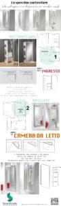Come arredare un ingresso - Infografica