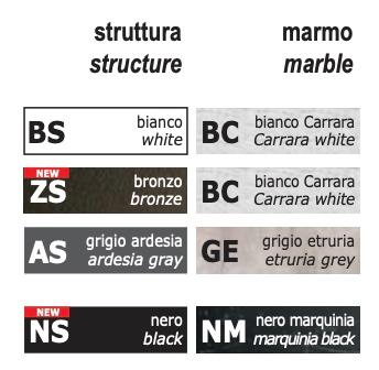 Colori tavolino Nordic M